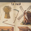 French educational wall hanging: Le Pain